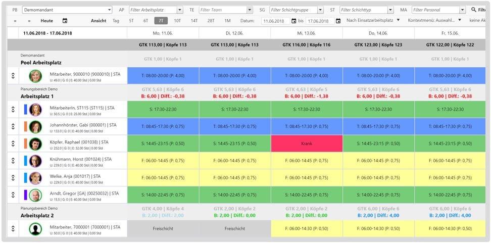 Planungsübersicht - Soll/Ist-Abgleich